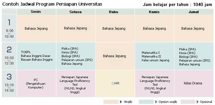 大学・大学院進学コース時間割