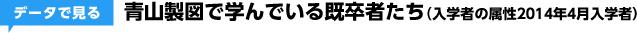 青山製図で学んでいる既卒者たち(入学者の属性2014年4月入学者)